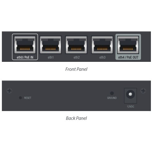 Router EdgeRouter ER-X 5 Gigabit RJ45 ports, 1x24V Passive PoE Passthrough